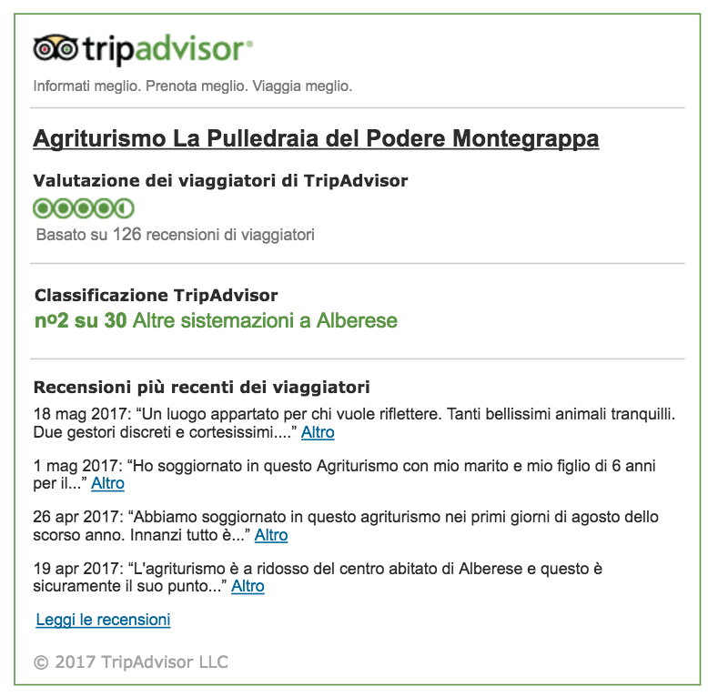 Recensioni Agriturismo La Pulledraia Alberese Tripadvisor